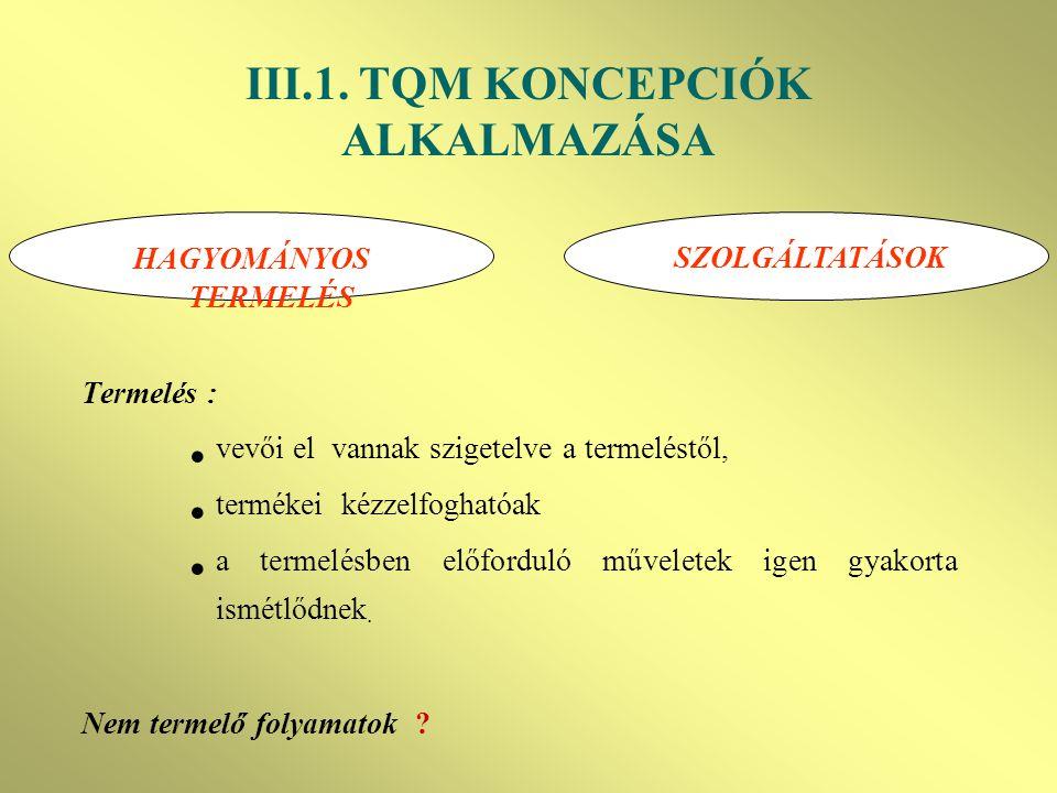 III.1. TQM KONCEPCIÓK ALKALMAZÁSA Termelés : vevői el vannak szigetelve a termeléstől, termékei kézzelfoghatóak a termelésben előforduló műveletek ige