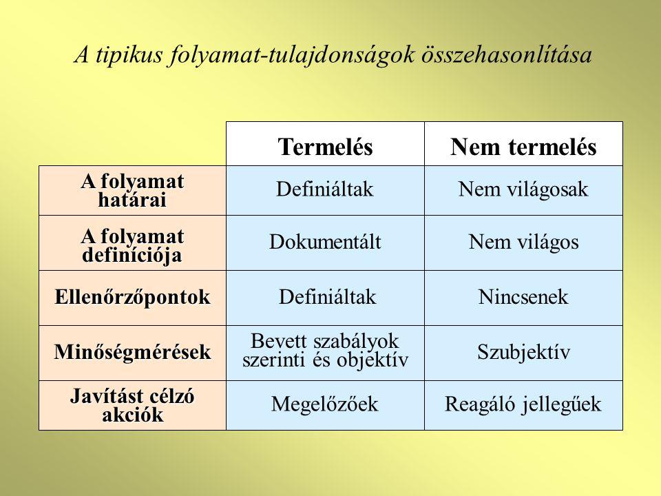 1.Teljesítmény 2. Különleges tulajdonságok 3. Megbízhatóság 4.