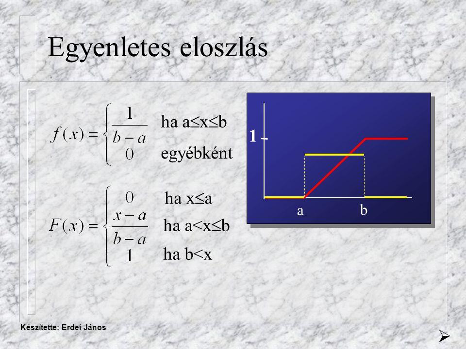 Készítette: Erdei János a b 1 Egyenletes eloszlás  ha a  x  b egyébként ha a<x  b ha b<x ha x  a