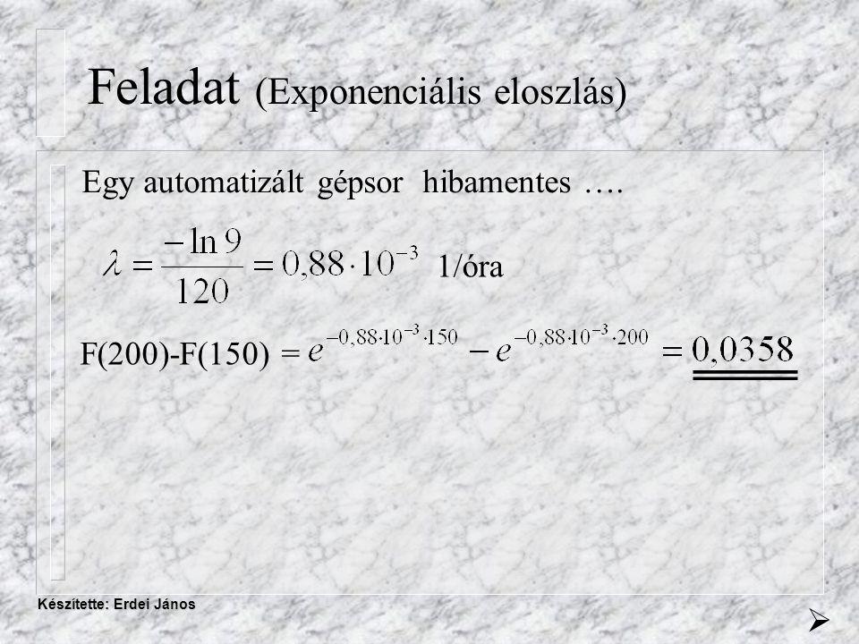 Készítette: Erdei János Feladat (Exponenciális eloszlás) Egy automatizált gépsor hibamentes ….