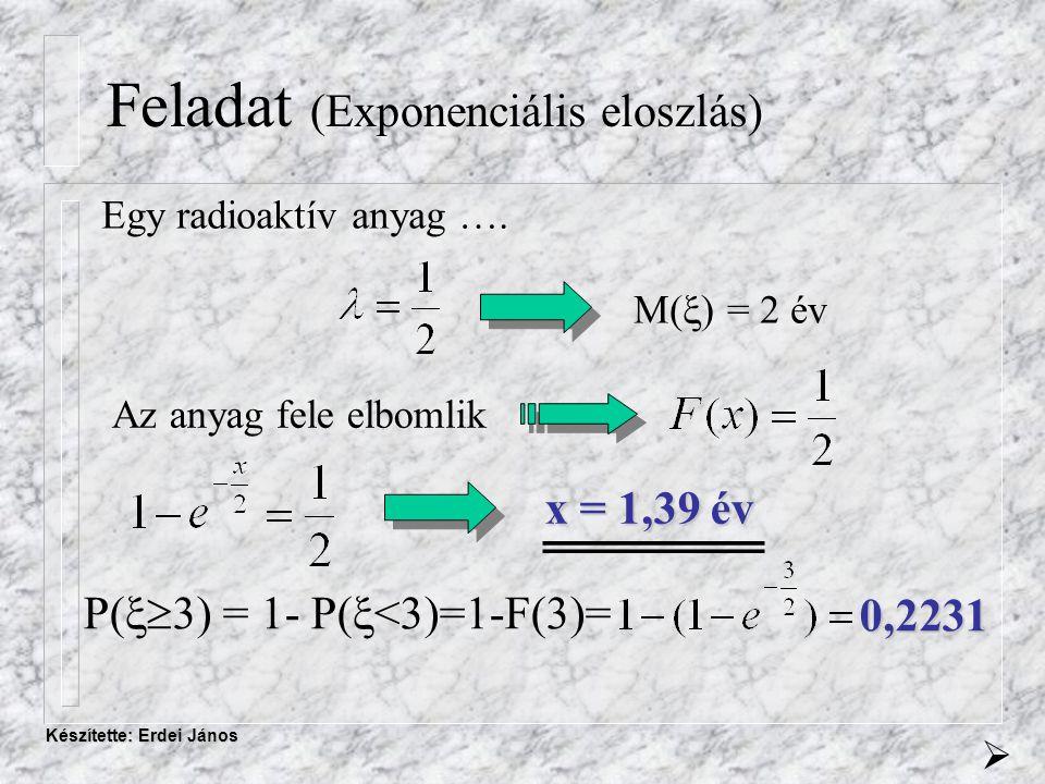 Készítette: Erdei János Feladat (Exponenciális eloszlás) Egy radioaktív anyag ….