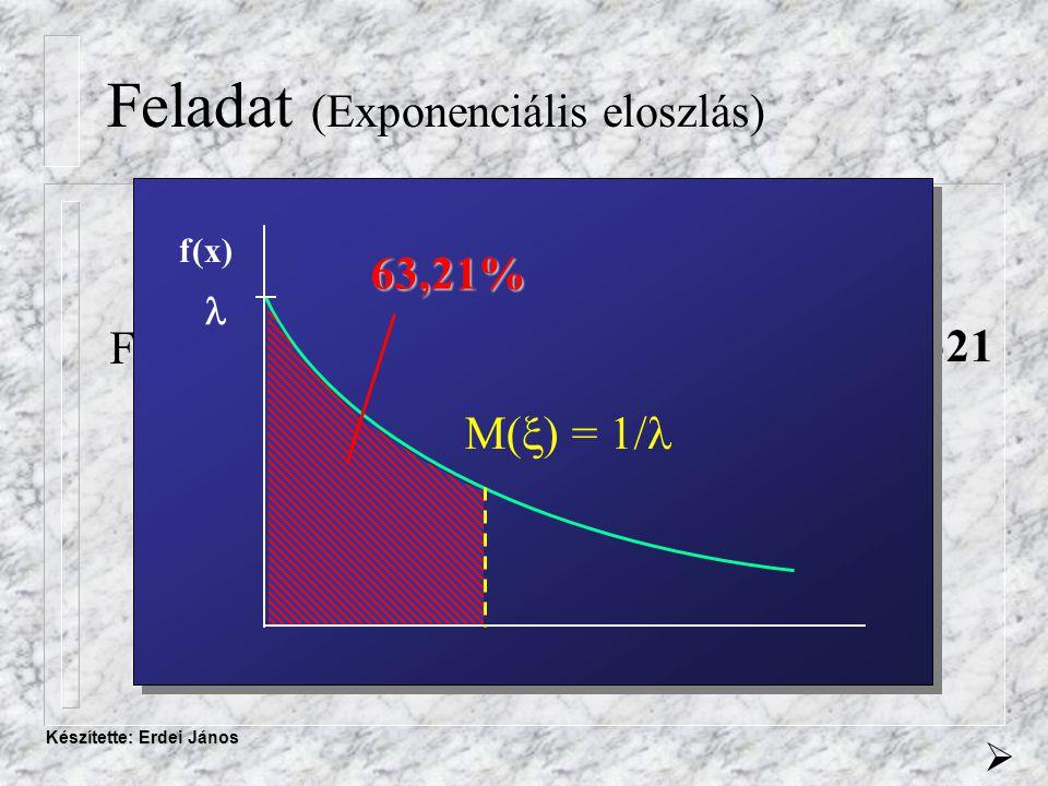Készítette: Erdei János Feladat (Exponenciális eloszlás)  F(1/ ) = .