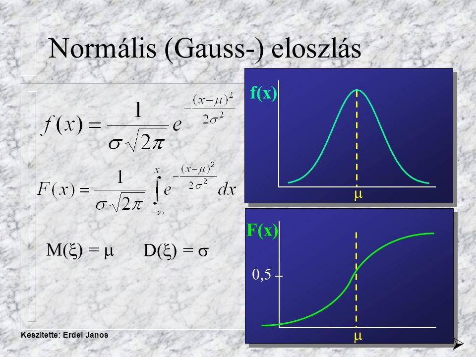 Készítette: Erdei János f(x) Normális (Gauss-) eloszlás F(x) 0,5 M(  ) =  D(  ) =    