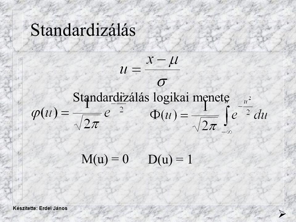 Készítette: Erdei János Standardizálás M(u) = 0 D(u) = 1  Standardizálás logikai menete