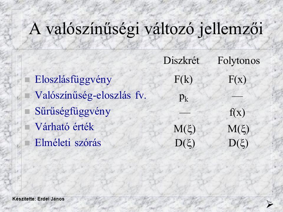 Készítette: Erdei János A valószínűségi változó jellemzői DiszkrétFolytonos n Eloszlásfüggvény n Valószínűség-eloszlás fv.