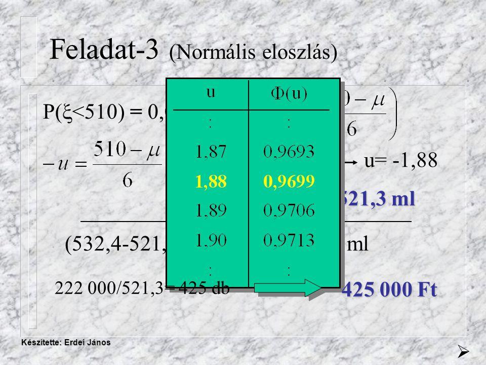Készítette: Erdei János Feladat-3 (Normális eloszlás) P(  <510) = 0,03 = F(510) =  (-u) = 0,97 u= -1,88 521,3 ml  =510+1,88·6= 521,3 ml (532,4-521,3)·20 000 = 222 000 ml  222 000/521,3= 425 db 425 000 Ft