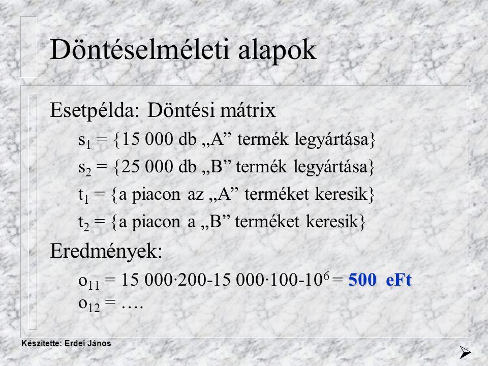 """Készítette: Erdei János Döntéselméleti alapok Esetpélda:Döntési mátrix s 1 =  15 000 db """"A termék legyártása} s 2 =  25 000 db """"B termék legyártása} t 1 =  a piacon az """"A terméket keresik} t 2 =  a piacon a """"B terméket keresik} Eredmények: 500 eFt o 11 = 15 000·200-15 000·100-10 6 = 500 eFt o 12 = …."""