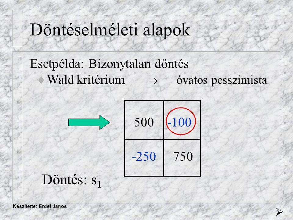 Készítette: Erdei János Döntéselméleti alapok Esetpélda:Bizonytalan döntés  óvatos pesszimista  Wald kritérium  óvatos pesszimista 500-100 -250750 Döntés: s 1 