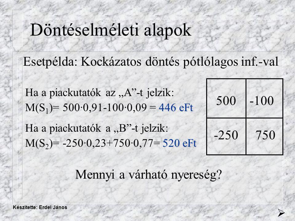 """Készítette: Erdei János Döntéselméleti alapok Esetpélda: Kockázatos döntés pótlólagos inf.-val 500-100 -250750 Ha a piackutatók az """"A -t jelzik: 446 eFt M(S 1 )= 500·0,91-100·0,09 = 446 eFt Ha a piackutatók a """"B -t jelzik: 520 eFt M(S 2 )= -250·0,23+750·0,77= 520 eFt Mennyi a várható nyereség."""