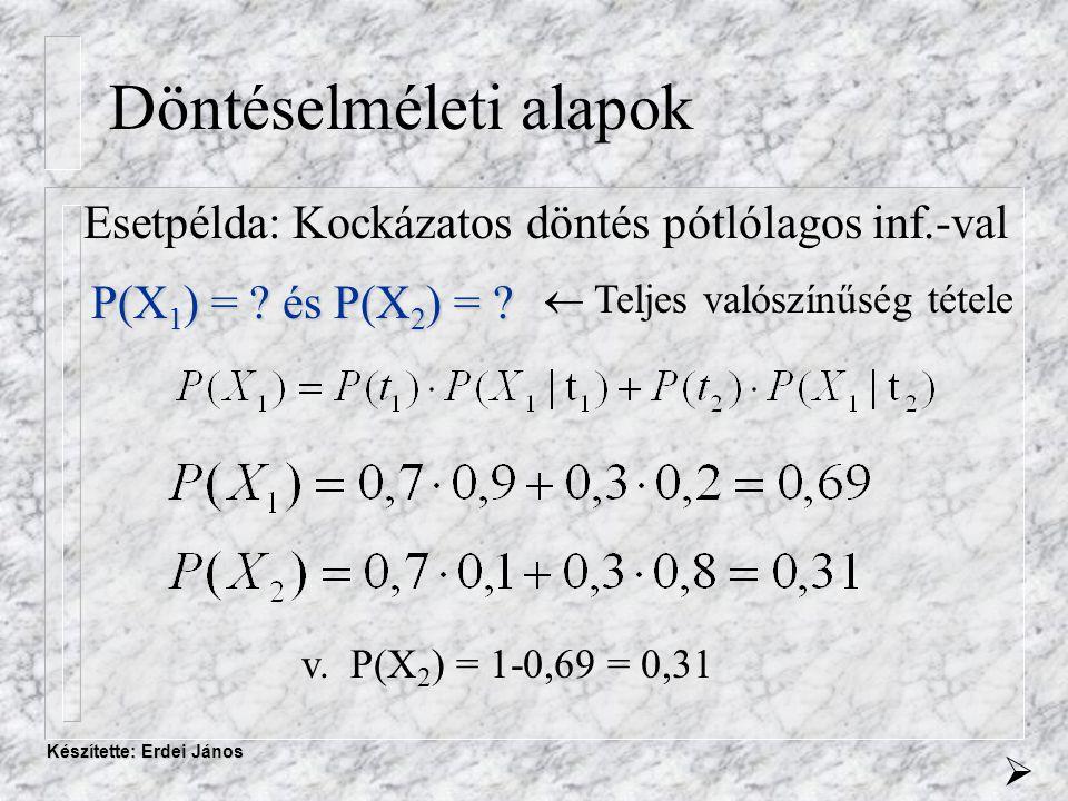 Készítette: Erdei János Döntéselméleti alapok Esetpélda: Kockázatos döntés pótlólagos inf.-val P(X 1 ) = .