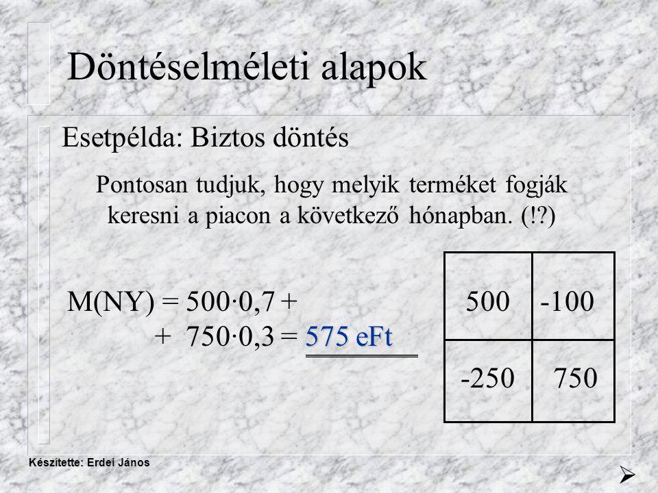 Készítette: Erdei János Döntéselméleti alapok Esetpélda: Biztos döntés 575 eFt M(NY) = 500·0,7 + + 750·0,3 = 575 eFt Pontosan tudjuk, hogy melyik terméket fogják keresni a piacon a következő hónapban.