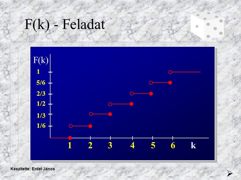 Készítette: Erdei János F(k) - Feladat 1/6 123456 k F(k) 1/3 1/2 2/3 5/6 1 