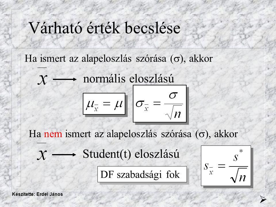 Készítette: Erdei János Várható érték becslése normális eloszlású Ha ismert az alapeloszlás szórása (  ), akkor Ha nem ismert az alapeloszlás szórása (  ), akkor Student(t) eloszlású DF szabadsági fok 