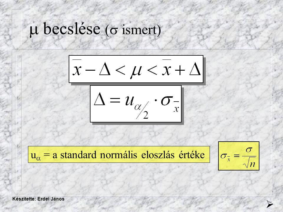 Készítette: Erdei János  becslése (  ismert) u  = a standard normális eloszlás értéke 