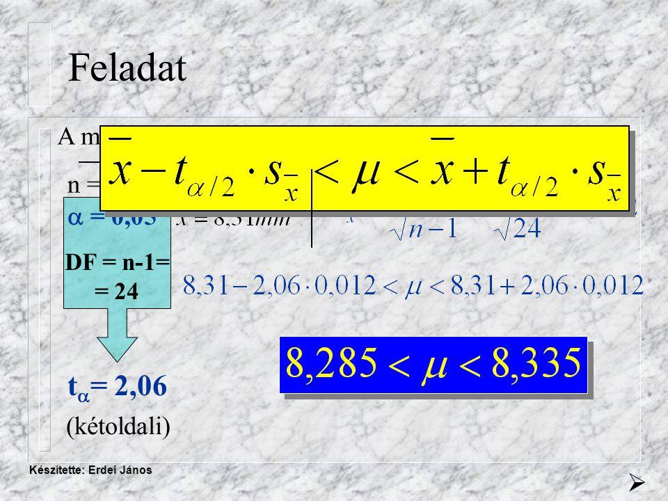 Készítette: Erdei János Feladat A műanyagrudacskák n=25 elemű ….