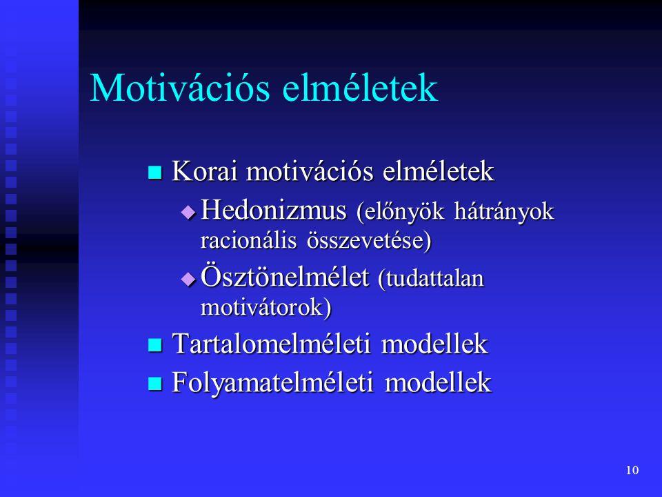 10 Motivációs elméletek Korai motivációs elméletek Korai motivációs elméletek  Hedonizmus (előnyök hátrányok racionális összevetése)  Ösztönelmélet