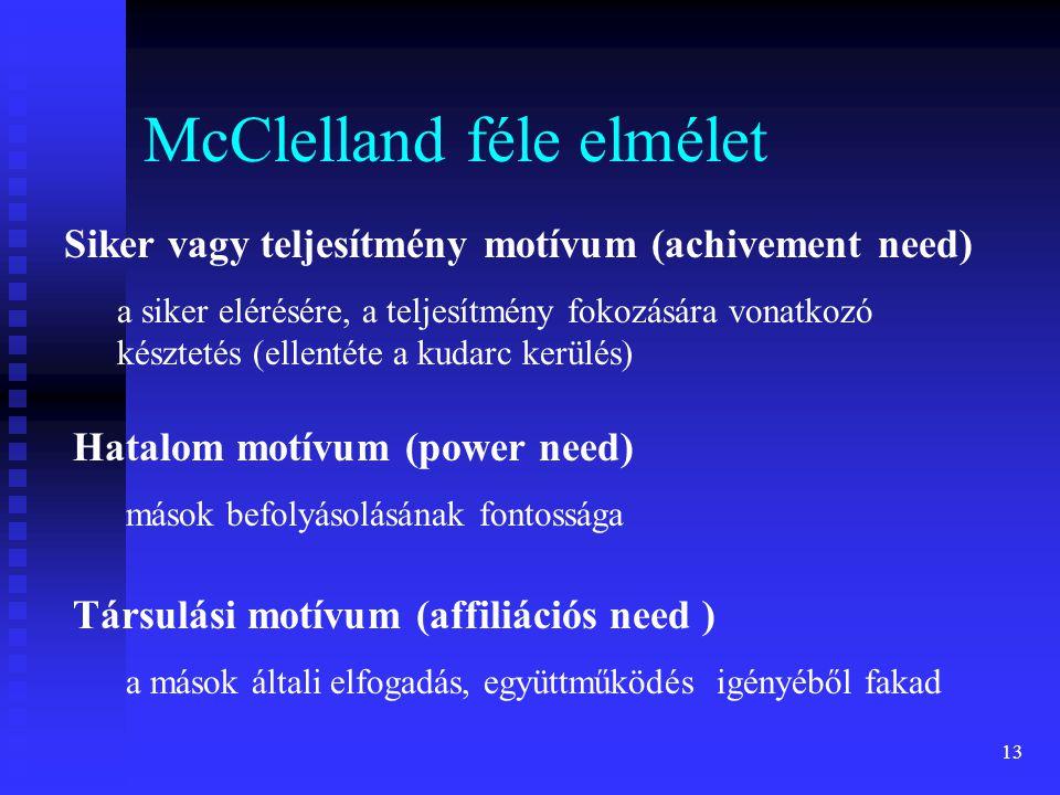 13 McClelland féle elmélet Siker vagy teljesítmény motívum (achivement need) a siker elérésére, a teljesítmény fokozására vonatkozó késztetés (ellenté