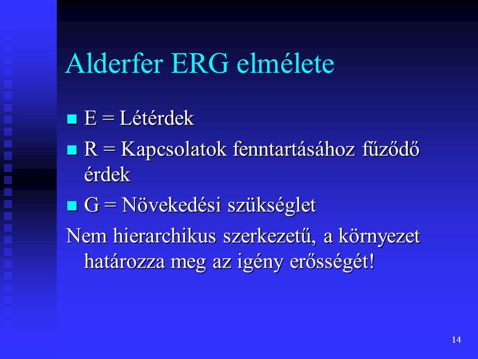 14 Alderfer ERG elmélete E = Létérdek E = Létérdek R = Kapcsolatok fenntartásához fűződő érdek R = Kapcsolatok fenntartásához fűződő érdek G = Növeked