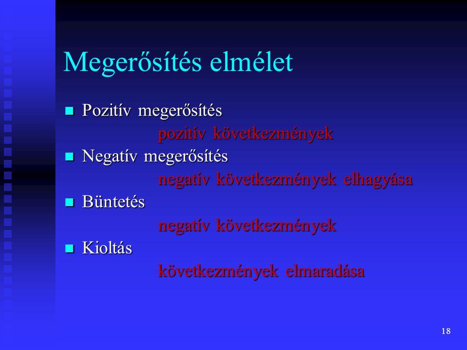18 Megerősítés elmélet Pozitív megerősítés Pozitív megerősítés pozitív következmények Negatív megerősítés Negatív megerősítés negatív következmények e