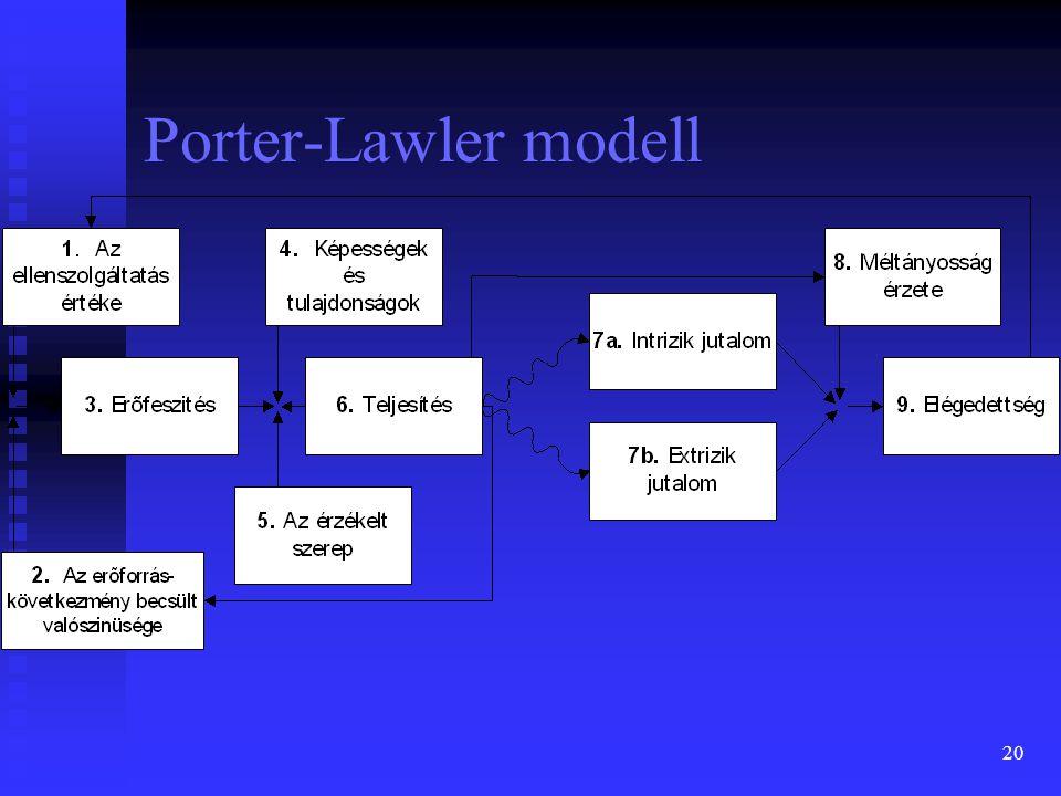 20 Porter-Lawler modell