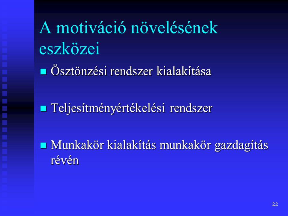 22 A motiváció növelésének eszközei Ösztönzési rendszer kialakítása Ösztönzési rendszer kialakítása Teljesítményértékelési rendszer Teljesítményértéke