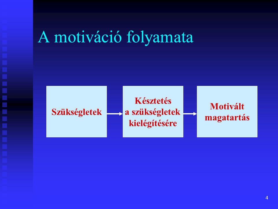 4 A motiváció folyamata Szükségletek Késztetés a szükségletek kielégítésére Motivált magatartás