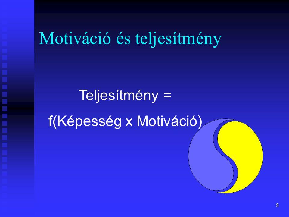 9 A szervezetben megnyilvánuló motiváció alapmodellje Emberi összetevők -egyéni jellemzők -csoporthatások Teljesítmény Elégedettség Szervezeti jellemzők -technológia -struktúra Vezetői motivációs stratégiák INPUTOUTPUT KÖZVETÍTŐ VÁLTOZÓ
