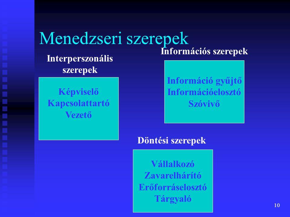 9 Vezetés a szervezet tagjai viselkedésének befolyásolása Munkaerő biztosítás Munkaerő biztosítás Képzés, fejlesztés Képzés, fejlesztés Felügyelet Fel