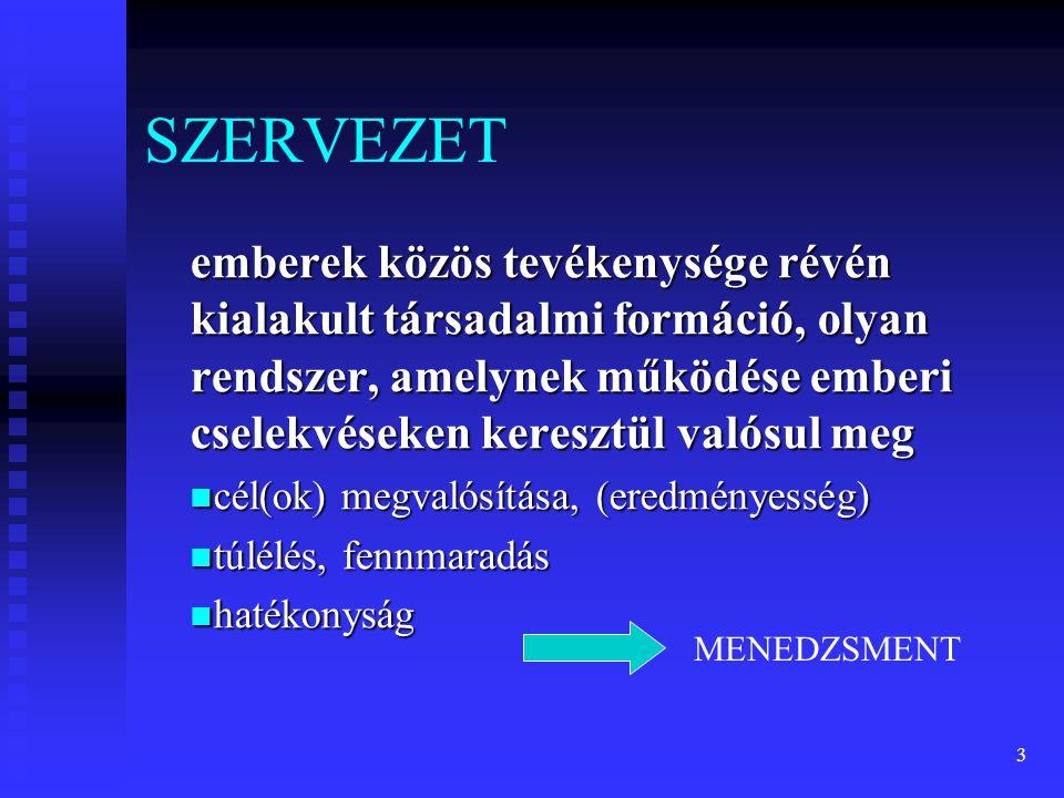 3 MENEDZSMENT SZERVEZET emberek közös tevékenysége révén kialakult társadalmi formáció, olyan rendszer, amelynek működése emberi cselekvéseken keresztül valósul meg cél(ok) megvalósítása, (eredményesség) cél(ok) megvalósítása, (eredményesség) túlélés, fennmaradás túlélés, fennmaradás hatékonyság hatékonyság