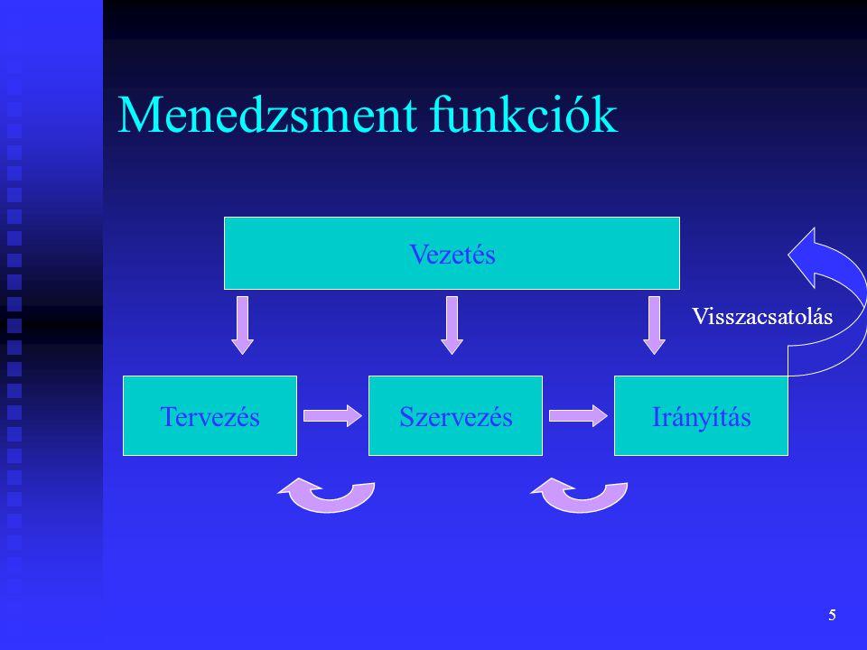 5 Menedzsment funkciók TervezésSzervezésIrányítás Vezetés Visszacsatolás