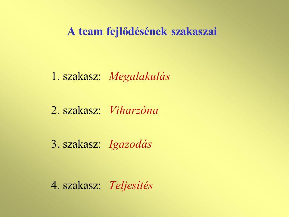 A team fejlődésének szakaszai 1.szakasz: Megalakulás 2.
