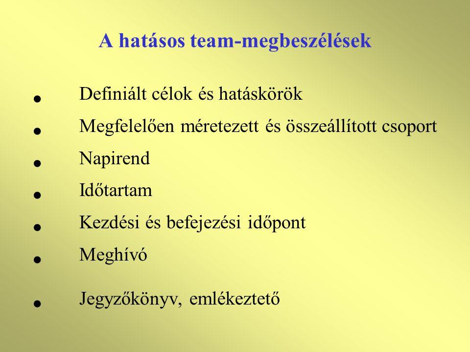 A hatásos team-megbeszélések Definiált célok és hatáskörök Megfelelően méretezett és összeállított csoport Napirend Időtartam Kezdési és befejezési időpont Meghívó Jegyzőkönyv, emlékeztető