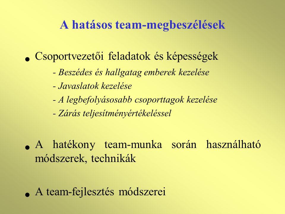 Csoportvezetői feladatok és képességek - Beszédes és hallgatag emberek kezelése - Javaslatok kezelése - A legbefolyásosabb csoporttagok kezelése - Zárás teljesítményértékeléssel A hatékony team-munka során használható módszerek, technikák A team-fejlesztés módszerei A hatásos team-megbeszélések