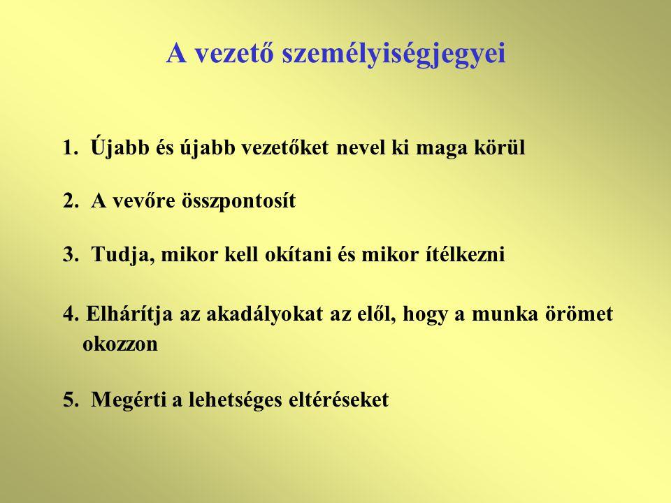 6.Munkálkodik a különböző rendszerek javításán 7.