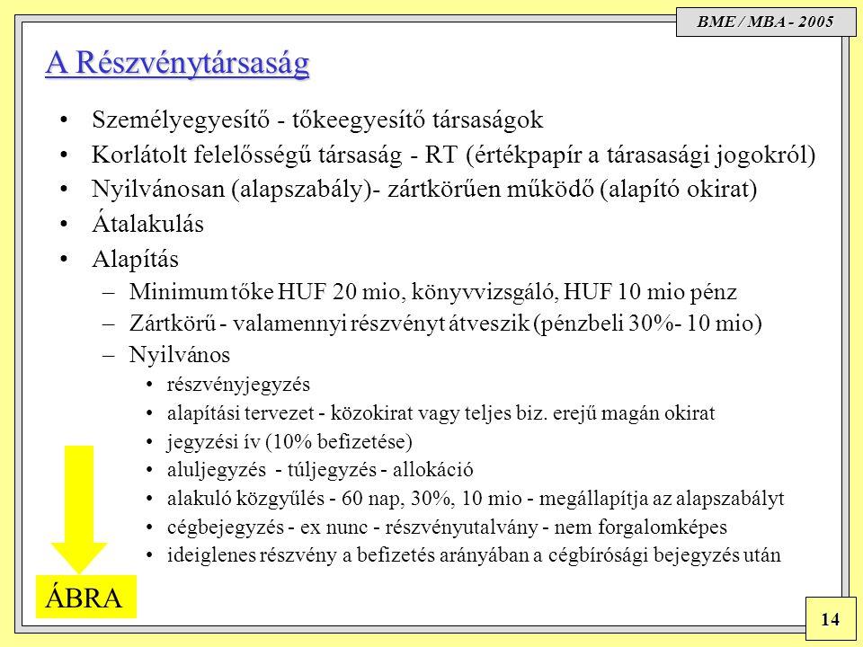 BME / MBA - 2005 14 Személyegyesítő - tőkeegyesítő társaságok Korlátolt felelősségű társaság - RT (értékpapír a tárasasági jogokról) Nyilvánosan (alap