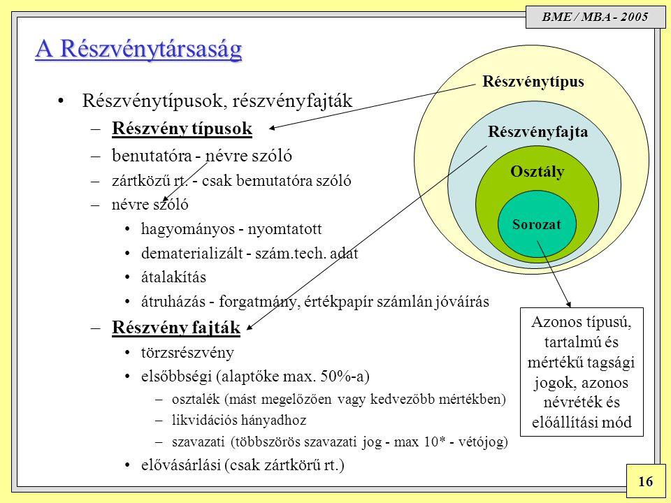 BME / MBA - 2005 16 A Részvénytársaság Részvénytípusok, részvényfajták –Részvény típusok –benutatóra - névre szóló –zártközű rt. - csak bemutatóra szó