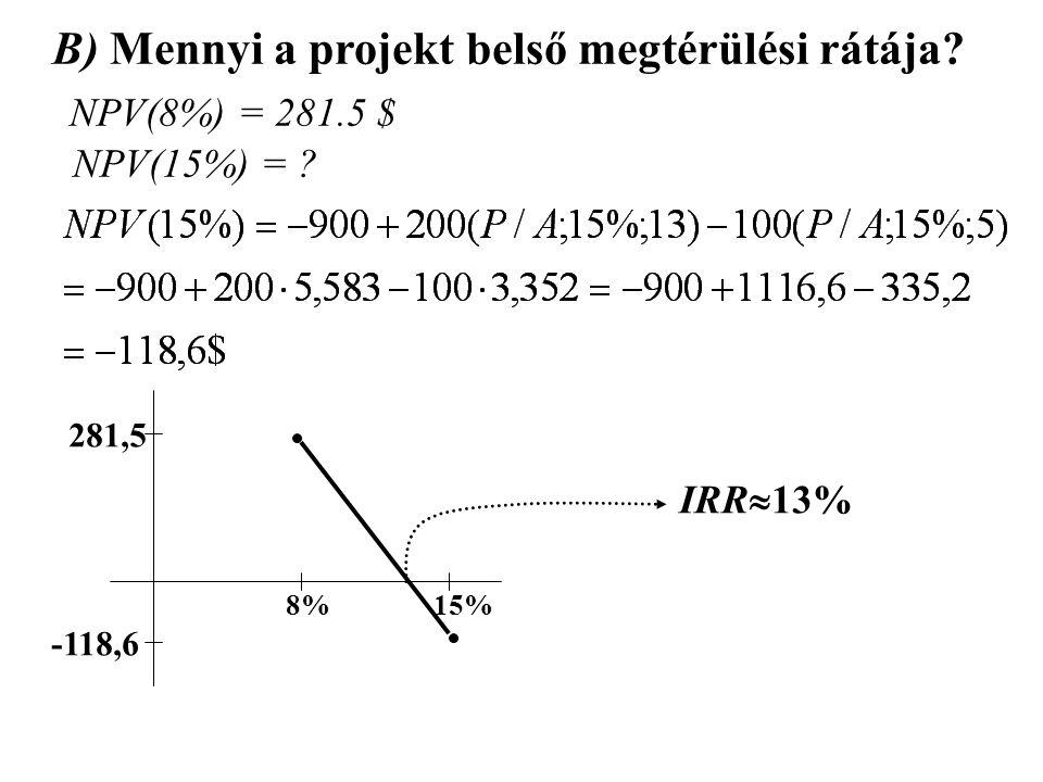 B) Mennyi a projekt belső megtérülési rátája. NPV(8%) = 281.5 $ NPV(15%) = .