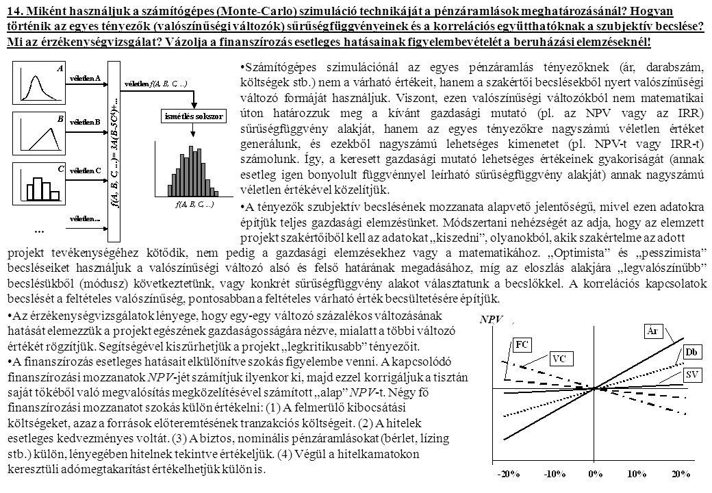 14. Miként használjuk a számítógépes (Monte-Carlo) szimuláció technikáját a pénzáramlások meghatározásánál? Hogyan történik az egyes tényezők (valószí