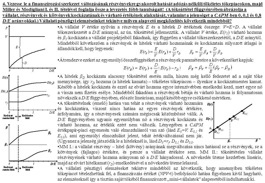 4. Vezesse le a finanszírozási szerkezet változásának részvényekre gyakorolt hatását adózás nélküli tökéletes tőkepiacokon, majd Miller és Modigliani