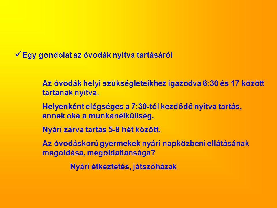 Egy gondolat az óvodák nyitva tartásáról Az óvodák helyi szükségleteikhez igazodva 6:30 és 17 között tartanak nyitva.