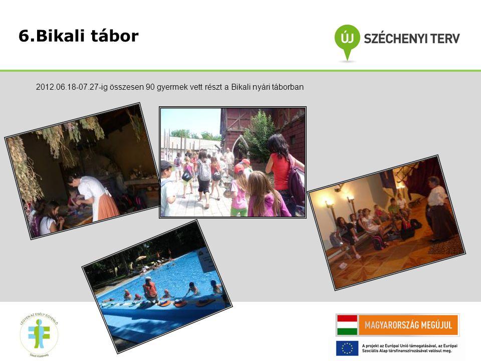 6.Bikali tábor 2012.06.18-07.27-ig összesen 90 gyermek vett részt a Bikali nyári táborban