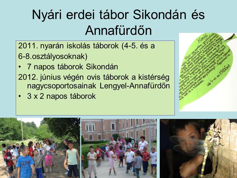 Nyári erdei tábor Sikondán és Annafürdőn 2011. nyarán iskolás táborok (4-5. és a 6-8.osztályosoknak) 7 napos táborok Sikondán 2012. június végén ovis