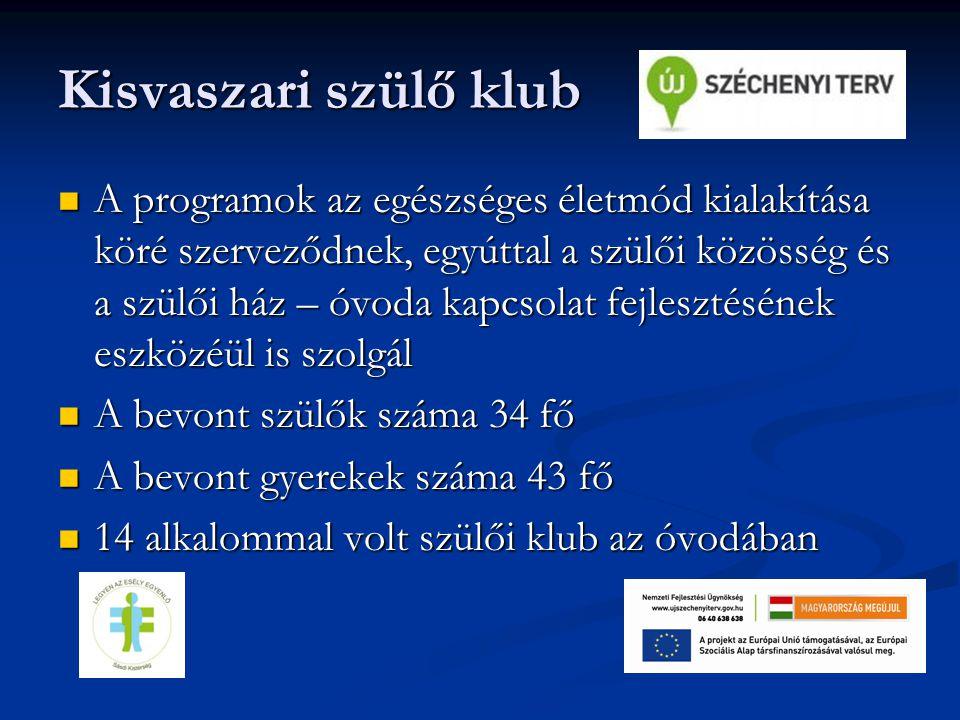 Kisvaszari szülő klub A programok az egészséges életmód kialakítása köré szerveződnek, egyúttal a szülői közösség és a szülői ház – óvoda kapcsolat fe