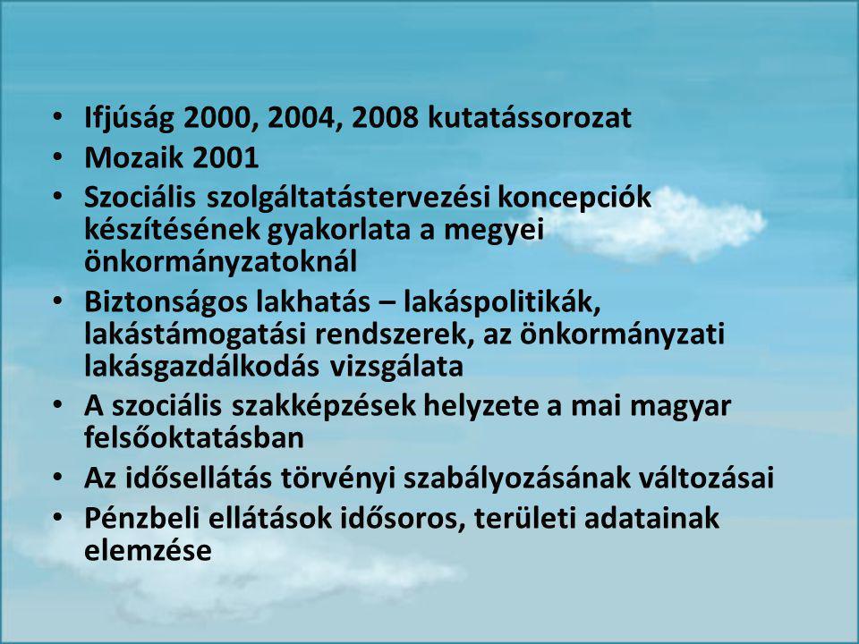 Ifjúság 2000, 2004, 2008 kutatássorozat Mozaik 2001 Szociális szolgáltatástervezési koncepciók készítésének gyakorlata a megyei önkormányzatoknál Biztonságos lakhatás – lakáspolitikák, lakástámogatási rendszerek, az önkormányzati lakásgazdálkodás vizsgálata A szociális szakképzések helyzete a mai magyar felsőoktatásban Az idősellátás törvényi szabályozásának változásai Pénzbeli ellátások idősoros, területi adatainak elemzése