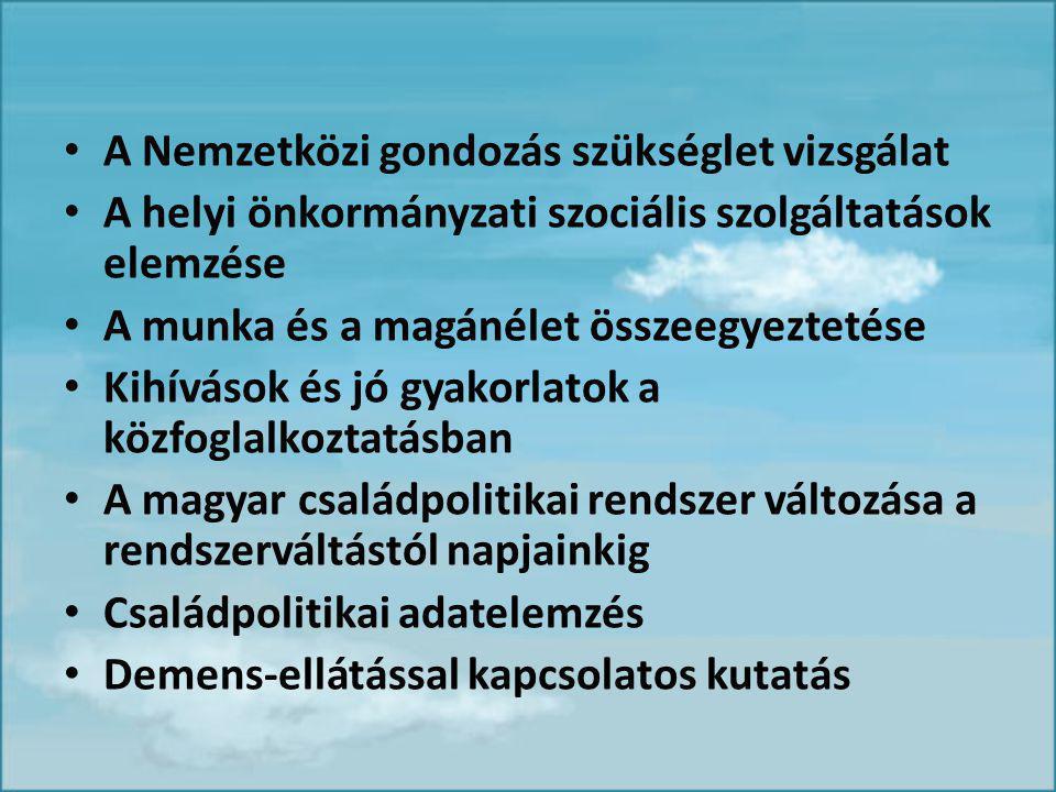 A Nemzetközi gondozás szükséglet vizsgálat A helyi önkormányzati szociális szolgáltatások elemzése A munka és a magánélet összeegyeztetése Kihívások és jó gyakorlatok a közfoglalkoztatásban A magyar családpolitikai rendszer változása a rendszerváltástól napjainkig Családpolitikai adatelemzés Demens-ellátással kapcsolatos kutatás