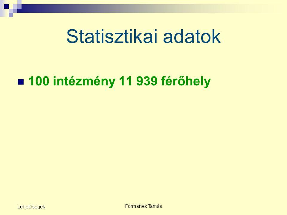 Formanek Tamás Lehetőségek Statisztikai adatok 100 intézmény 11 939 férőhely