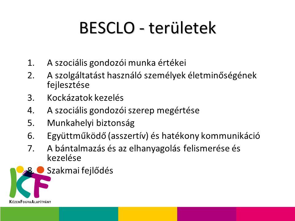 BESCLO - területek 1.A szociális gondozói munka értékei 2.A szolgáltatást használó személyek életminőségének fejlesztése 3.Kockázatok kezelés 4.A szoc