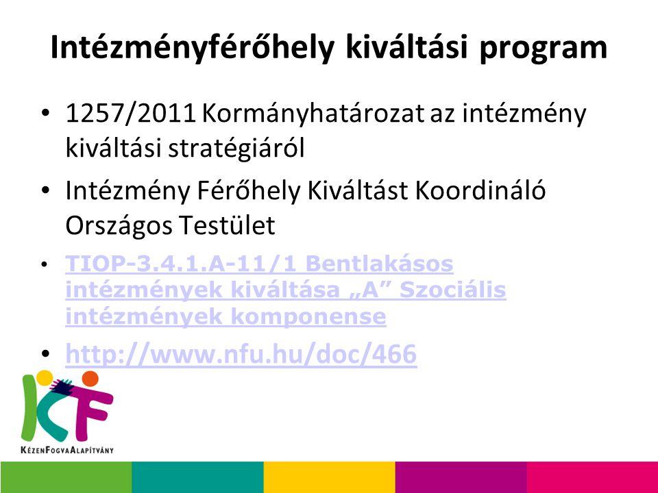 """Intézményférőhely kiváltási program 1257/2011 Kormányhatározat az intézmény kiváltási stratégiáról Intézmény Férőhely Kiváltást Koordináló Országos Testület TIOP-3.4.1.A-11/1 Bentlakásos intézmények kiváltása """"A Szociális intézmények komponense TIOP-3.4.1.A-11/1 Bentlakásos intézmények kiváltása """"A Szociális intézmények komponense http://www.nfu.hu/doc/466"""