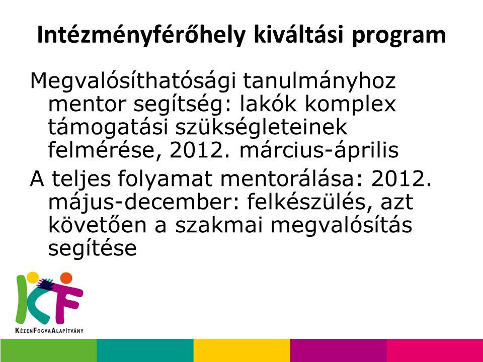 Intézményférőhely kiváltási program Megvalósíthatósági tanulmányhoz mentor segítség: lakók komplex támogatási szükségleteinek felmérése, 2012.