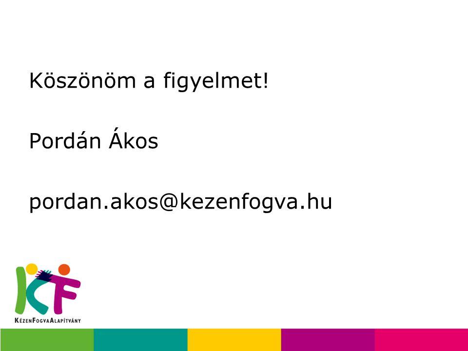 Köszönöm a figyelmet! Pordán Ákos pordan.akos@kezenfogva.hu